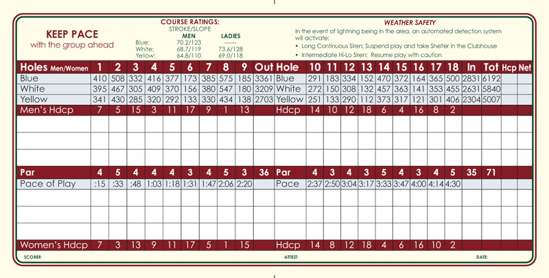 bloomingdale-scorecard2